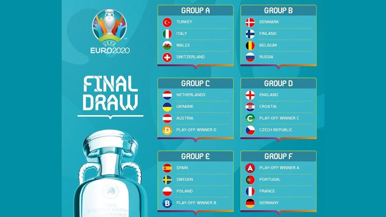 Daftar negara peserta EURO 2020